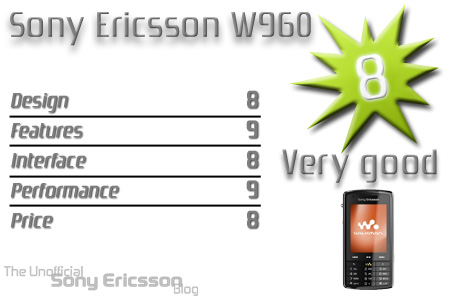 w960-review-grade.jpg